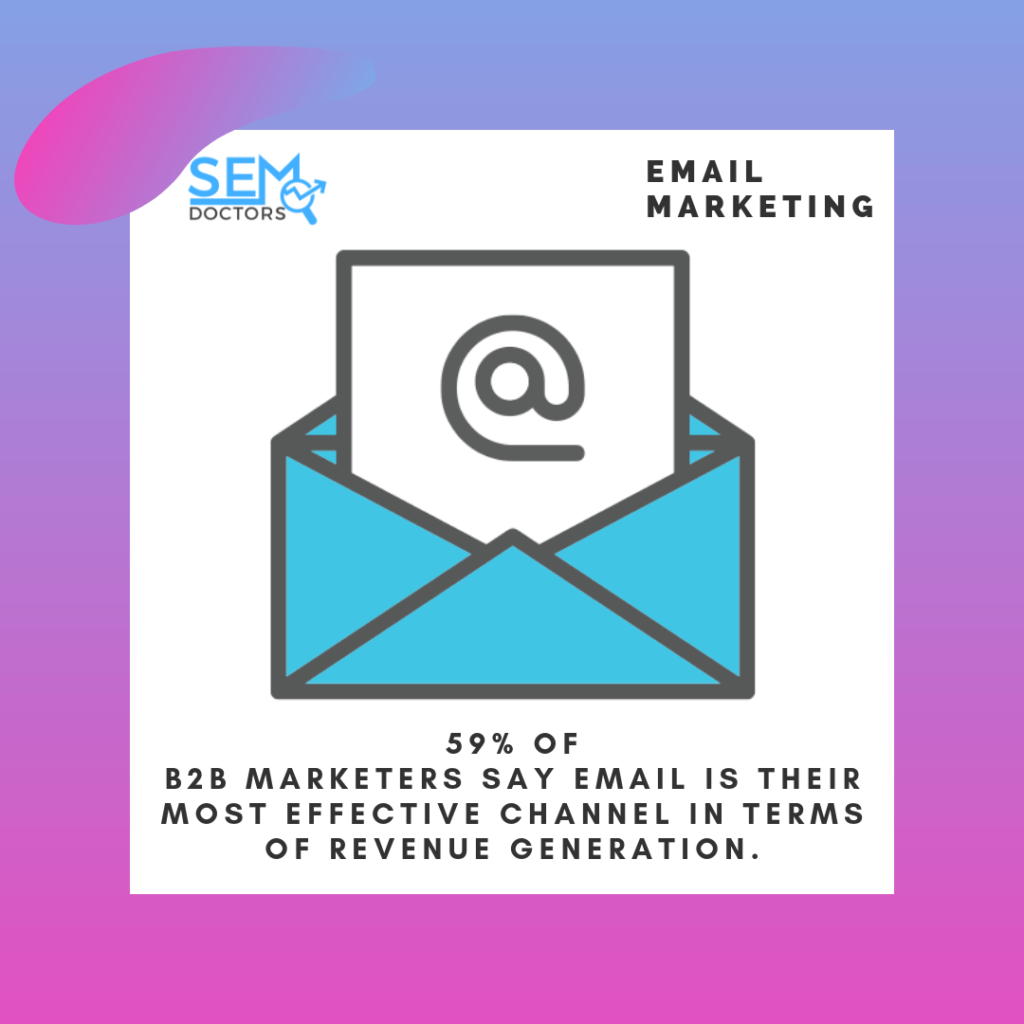 DIGITAL MARKETING TRENDS IN 2020 E-MAIL MARKETING